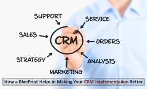 ZOHO Custom CRM Configuration Services