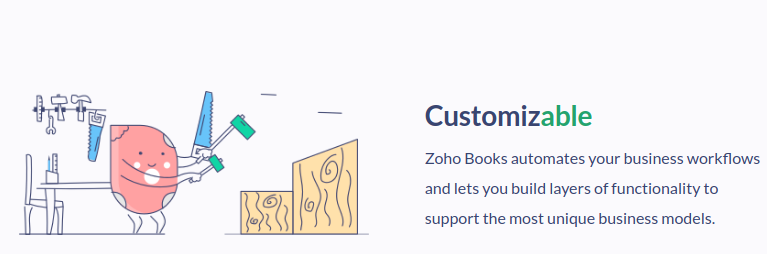 customizable Zoho