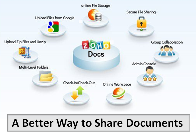 A Better Way to Share Documents