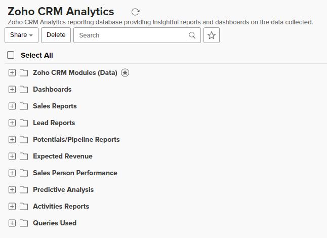 Zoho CRM Analytics