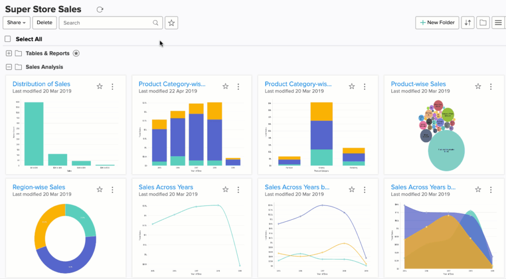 Zoho Analytics Snapshots