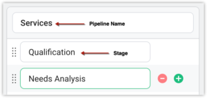 How to Create Pipelines Using Zoho Bigin
