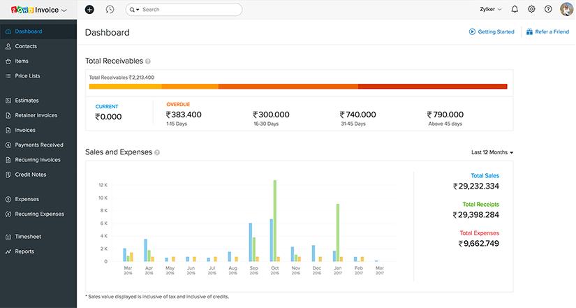 ZOHO Finance Plus - ZOHO Invoice