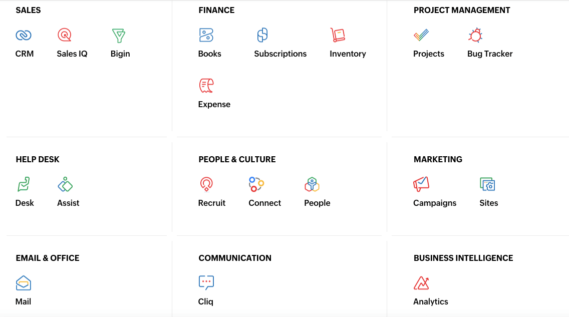 ZOHO Extensions