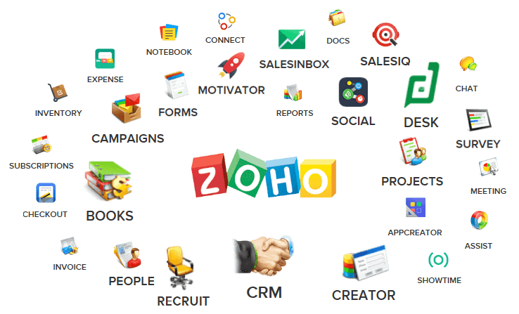Zoho One is a Game-Changer for SMBs