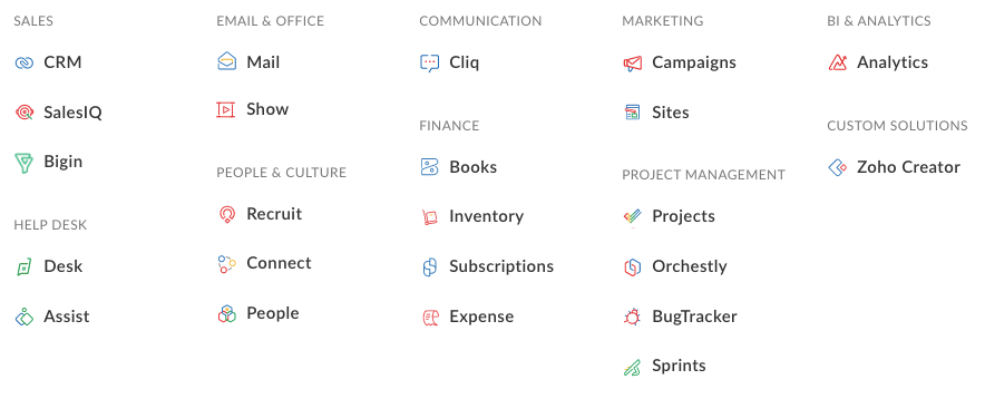 Integrations for 40 categories