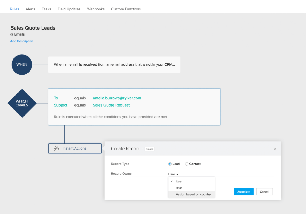CRM Activties done from Email using SalesInbox